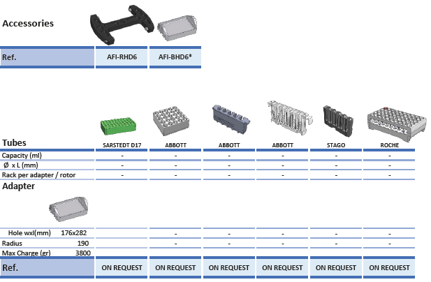 Adapters selection guide_RACK
