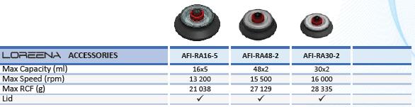 Angular rotors-2_Loreena
