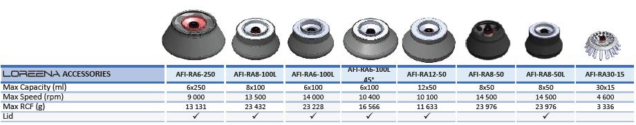 Angular rotors_Loreena